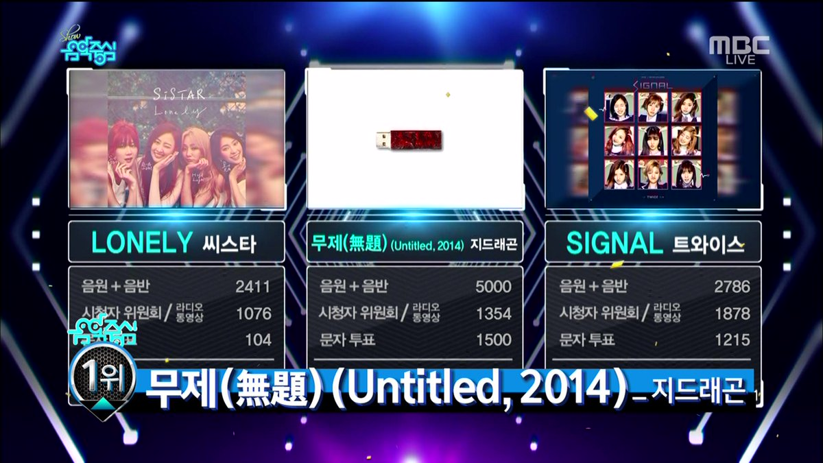 G-Dragon's UNTITLED, 2014 won at Music Core today 2017-06-17